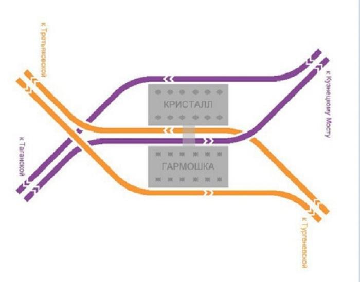 Схема путевого развития станции метро Китай-город / Фото: vk.com
