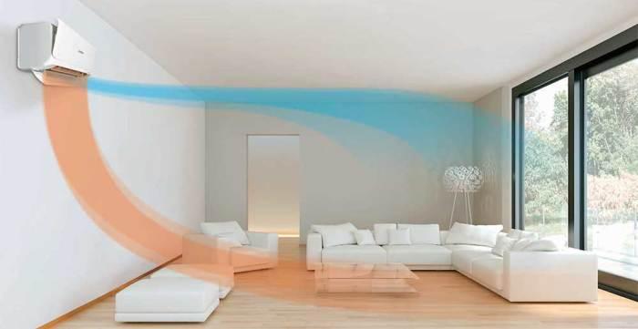 Без кондиционеров в Поднебесной не обходится ни одна квартира / Фото: klimatici-el-control.com