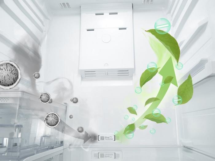 В разморозке современных холодильников нет необходимости благодаря системе No Frost / Фото: tehnopanorama.ru