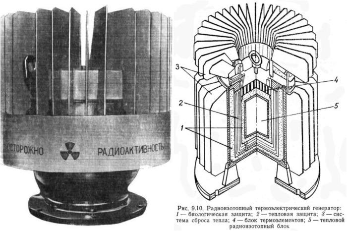 По мере освоения космоса возникла необходимость в источниках тепла для термогенераторов / Фото: studfile.net