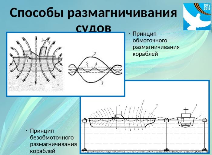 Остаточное намагничивание можно убрать с помощью размагничивания / Фото: infourok.ru