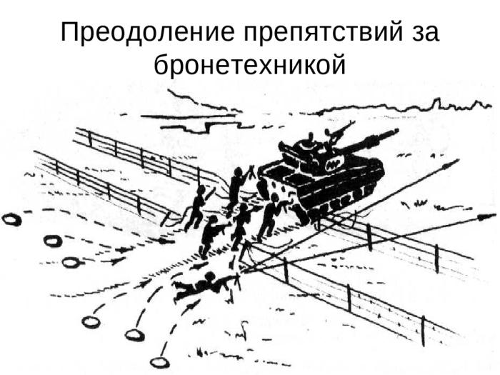Наиболее эффективное средство для прорыва заграждений, подключенных к электрическому току, всегда был танк / Фото: infourok.ru