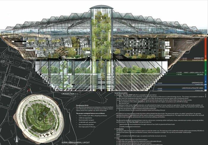 Архитектурное бюро разработало и представило проект города под куполом / Фото: fishki.net