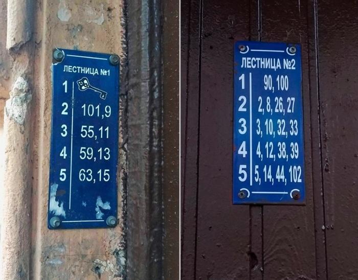 numeratsiya-kvartir-1.jpg