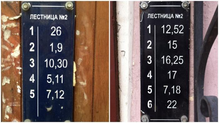 В результате этих трансформаций появлялись квартиры с номерами вразброс / Фото: interesno.co
