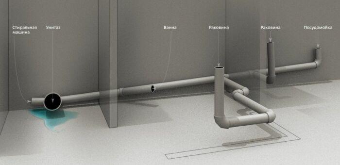 Нередко при строительстве дома канализационный стояк имеет отвод, находящийся достаточно высоко от пола / Фото: saucyintruder.org