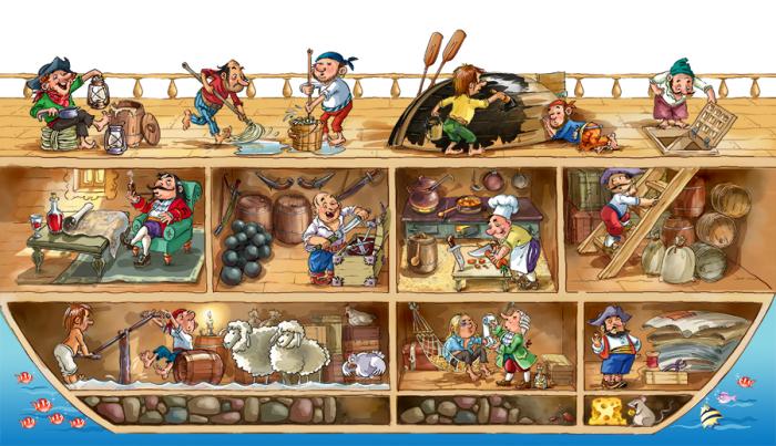 Перед выходом в открытое море пираты загружали на корабль большое количество скота в виде коз и коров, а также иногда брали и кур / Фото: dombayan.com