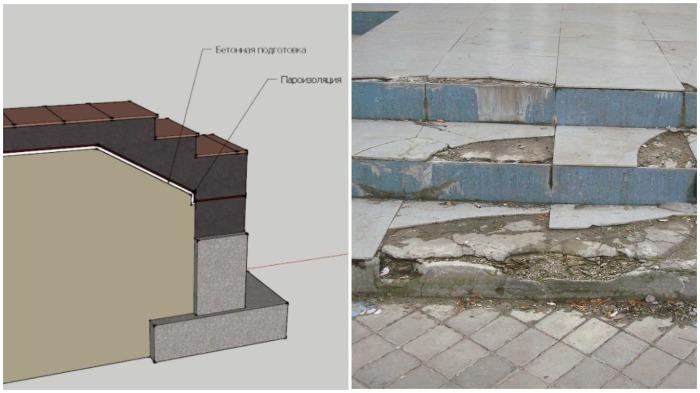 Если не сделать отсечную гидроизоляцию, плитка неизбежно будет отслаиваться уже после первой зимы / Фото: 28-68.com