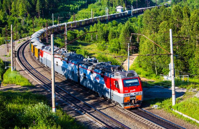 Поезд – это тоже вагонная сцепка, но с локомотивом и включенными соответствующими сигналами / Фото: pochet.ru