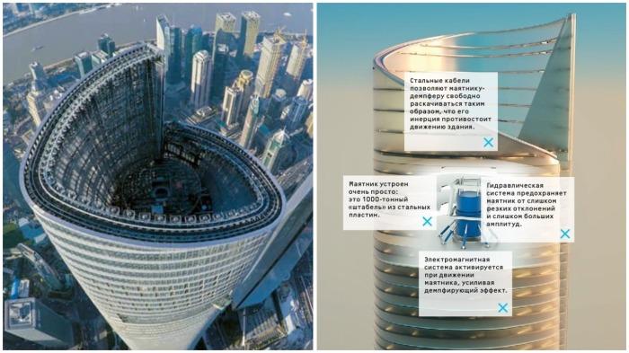 При постройке небоскреба была задействована специальная суперсовременная демпферная система / Фото: wwintspace.net