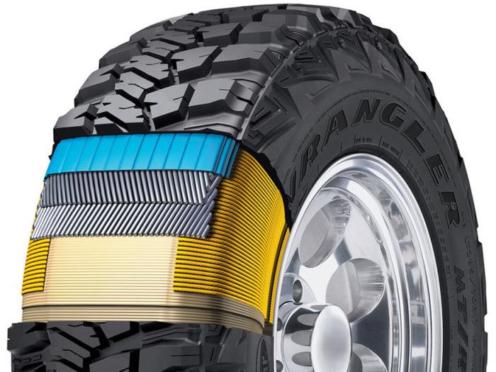 Нечто подобное можно сделать и для авто, тем более, что изобрели кевлар непосредственно для гоночных машин, но это будет очень дорого / Фото: 1ace.ru