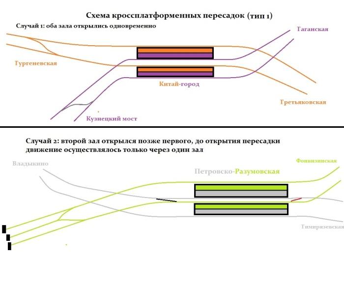 На станции планировали создать кросс-платформенную пересадку / Фото: ru.wikipedia.org