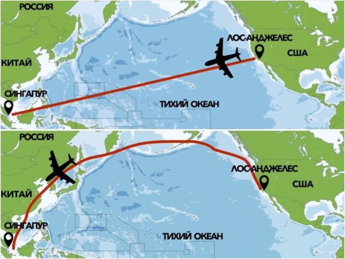 По прямым отрезкам самолеты не летают, исключительно по кривым линиям / Фото: tainy.net