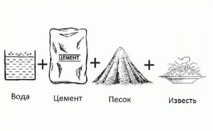 При мокром методе раствор из цемента, песка и извести наносится на высохшую бетонную поверхность / Фото: ganplitko.ru