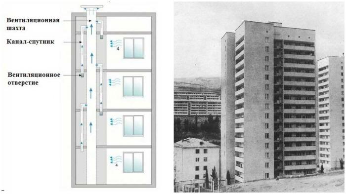 За счет циркуляции воздуха все с первых этажей поднимается на последние, начиная с запахов и заканчивая патологическими микроорганизмами / Фото: concranes.ru