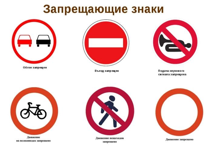 Оба знака являются запрещающими, они имеют как минимум три отличия / Фото: 1obl.ru