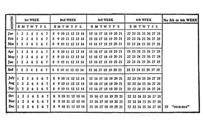 В 1902 году Моисей Б. Котсворт представил международный фиксированный календарь на 13 месяцев / Фото: 3.bp.blogspot.com