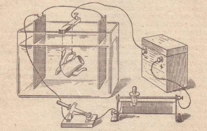 Гальванопластика - это способ формования различных изделий за счет осаждения металла / Фото: 900igr.net