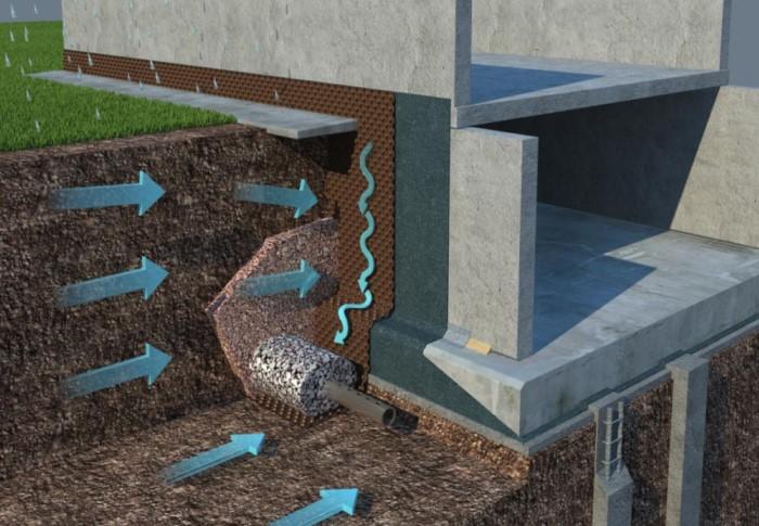 Защита строительной конструкции от влаги - первое, что нужно сделать при обустройстве погреба / Фото: gazblog.ru