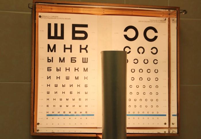 Называется это приспособление таблицей Сивцева, в честь советского офтальмолога Дмитрия Сивцева / Фото: cdn12.img.sputnik.by