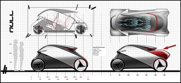 Автомобиль с архитектурой мобильного телефона