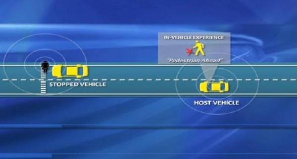 Wi-Fi Direct — система распознавания потенциальной опасности от General Motors