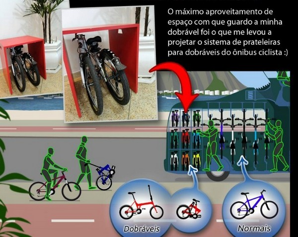 Project Cycling Bus — электроавтобус, который двигают пассажиры