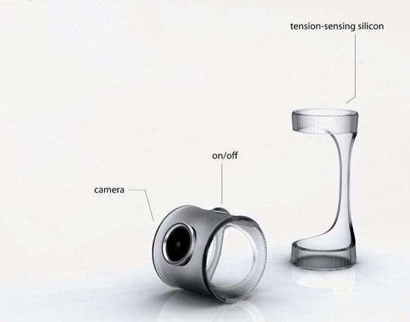 Air Clicker – фотоаппарат в виде двух колец