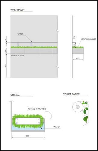 Туалет Back to nature для тех, кто скучает по природе