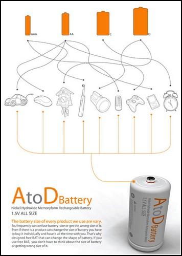 Батарейка-пластилин