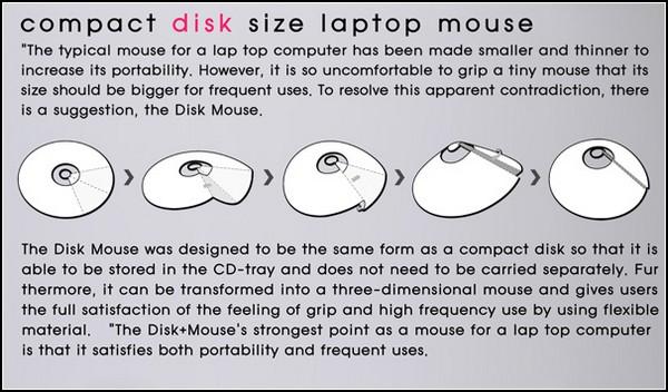 Компактная мышка-диск disk+Mouse