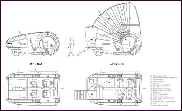 Машина-домик Ecco