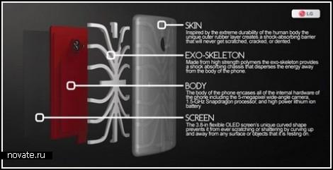 Телефон с экзоскелетом