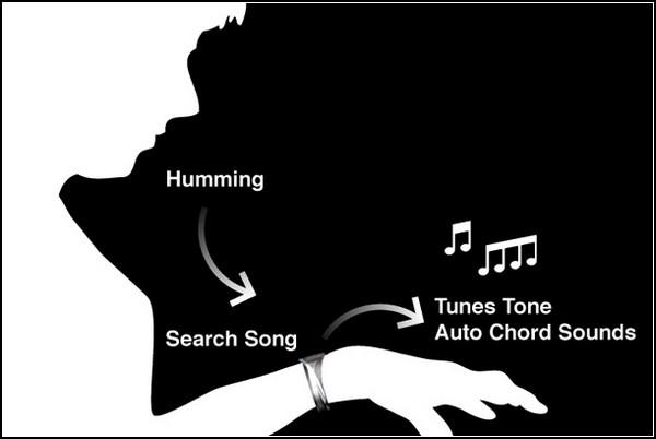 Записать музыку из головы с помощью браслета Frostie