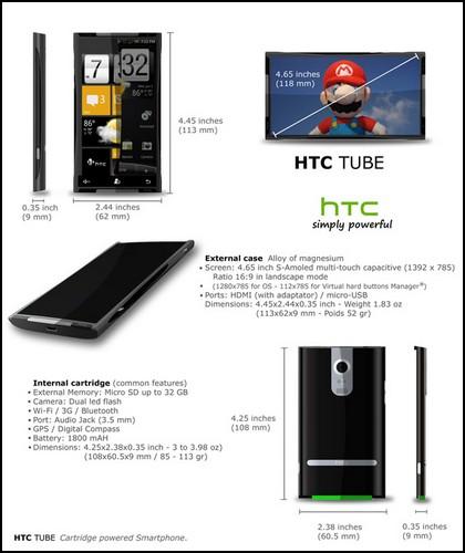 Мобильный телефон HTC Tube со сменными внутренностями