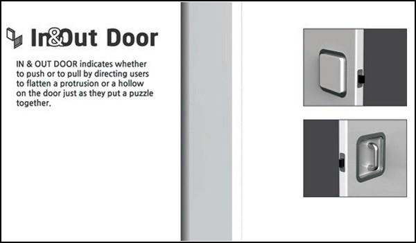 Дверь тяни-толкай