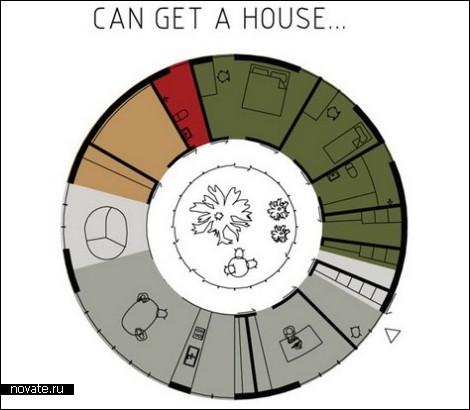 Жилой дом, основанный на суточном цикле человека