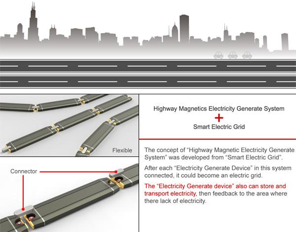 Magneter – кинетическая энергия автомобиля как источник альтернативной энергии