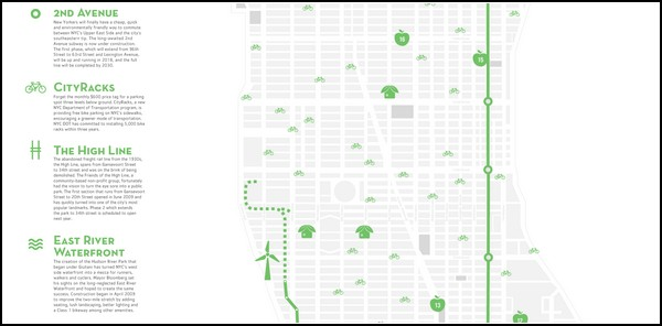 Карта «зеленого» Нью-Йорка