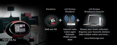 Мультимедийное радио