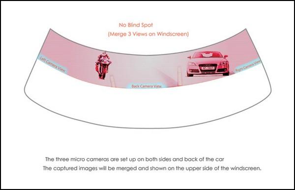Автомобильный экран против белых пятен на дороге