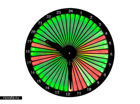 Часы с Интернет-статистикой