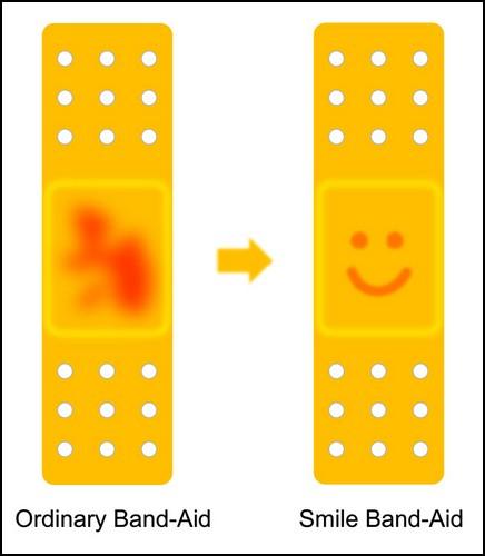 Пластырь Smile Band-Aid, который вам улыбается кровью