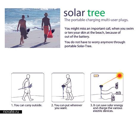 Переносная розетка на солнечных батареях