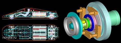 Самая быстрая машина на паровом двигателе