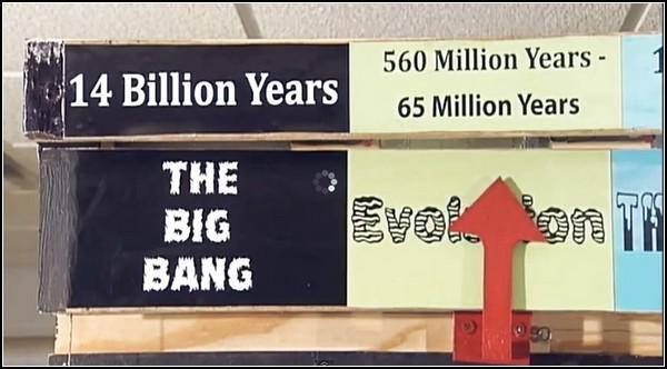 Time Machine: рекордная Машина Голдберга
