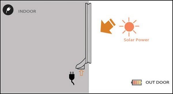 Окно Solar Window, которое заменит электросеть
