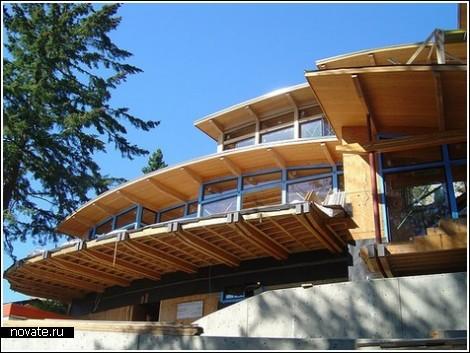 Дома современные деревянные дома