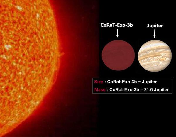 COROT-exo-3b. Самая массивная планета.