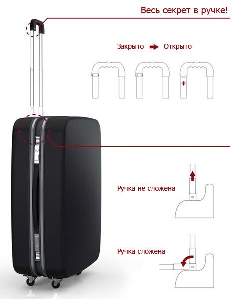 Ручка-замок удобно пристегивает чемодан.